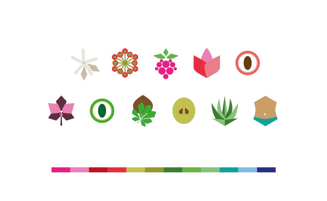 Simbolos gráficos Cosmética - depilmia